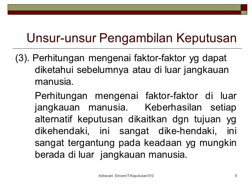 Indrawani Sinoem/T-Keputusan/0108 Unsur-unsur Pengambilan Keputusan (3).