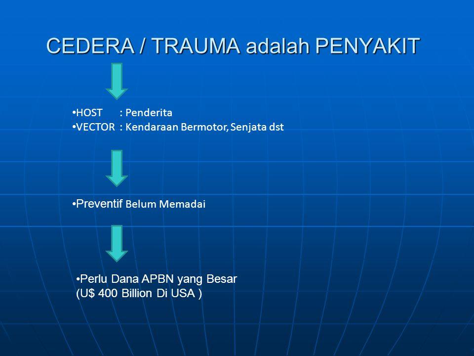 CEDERA / TRAUMA adalah PENYAKIT HOST : Penderita VECTOR: Kendaraan Bermotor, Senjata dst Preventif Belum Memadai Perlu Dana APBN yang Besar (U$ 400 Bi