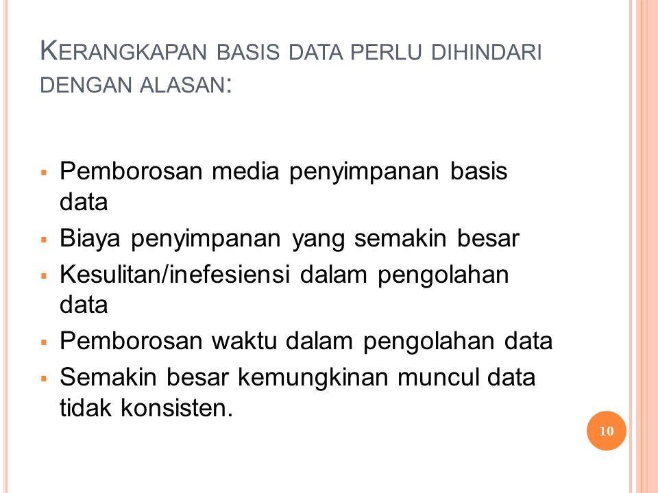 K ERANGKAPAN BASIS DATA PERLU DIHINDARI DENGAN ALASAN :  Pemborosan media penyimpanan basis data  Biaya penyimpanan yang semakin besar  Kesulitan/inefesiensi dalam pengolahan data  Pemborosan waktu dalam pengolahan data  Semakin besar kemungkinan muncul data tidak konsisten.
