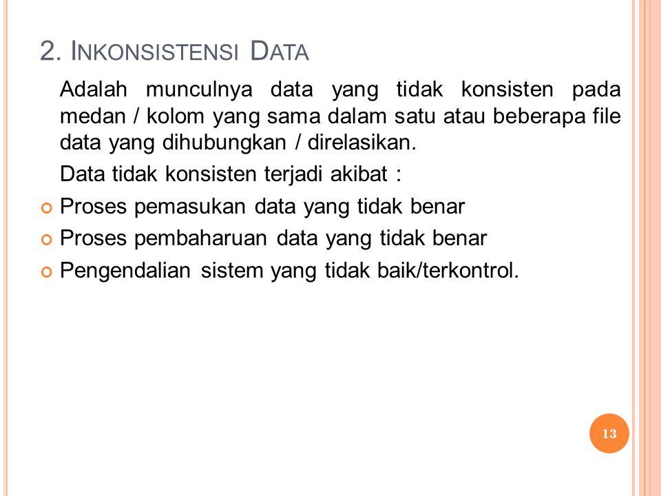 2. I NKONSISTENSI D ATA Adalah munculnya data yang tidak konsisten pada medan / kolom yang sama dalam satu atau beberapa file data yang dihubungkan /