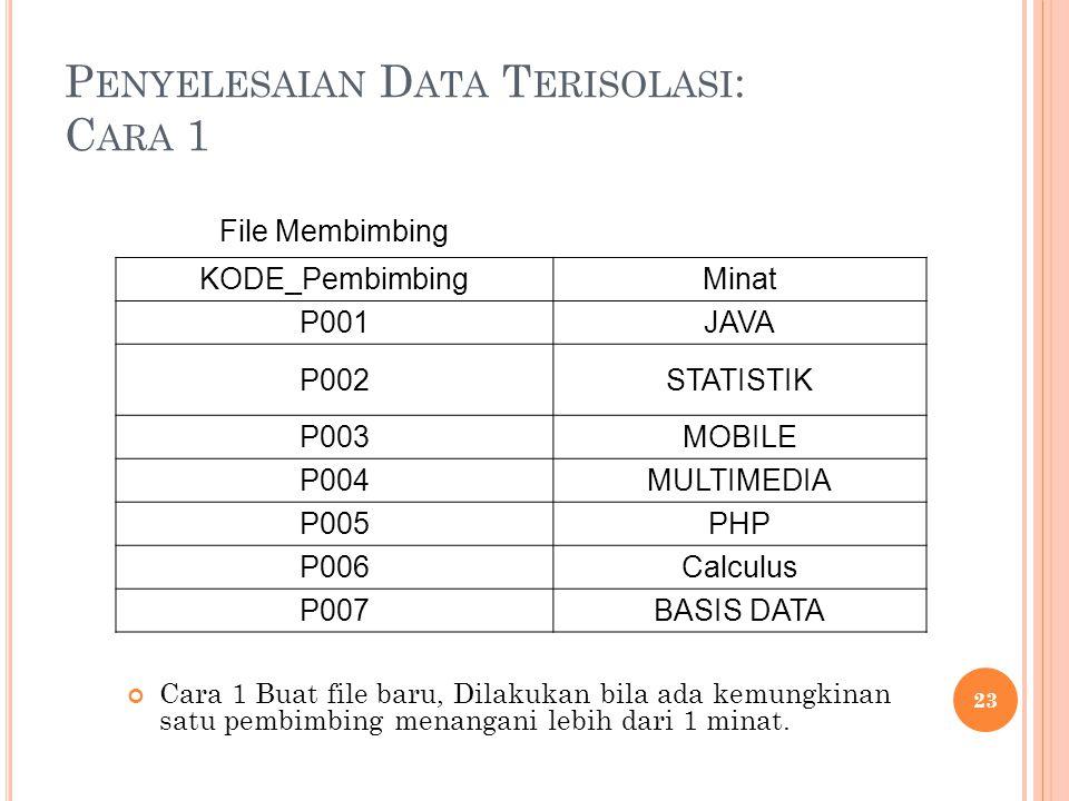P ENYELESAIAN D ATA T ERISOLASI : C ARA 1 Cara 1 Buat file baru, Dilakukan bila ada kemungkinan satu pembimbing menangani lebih dari 1 minat.