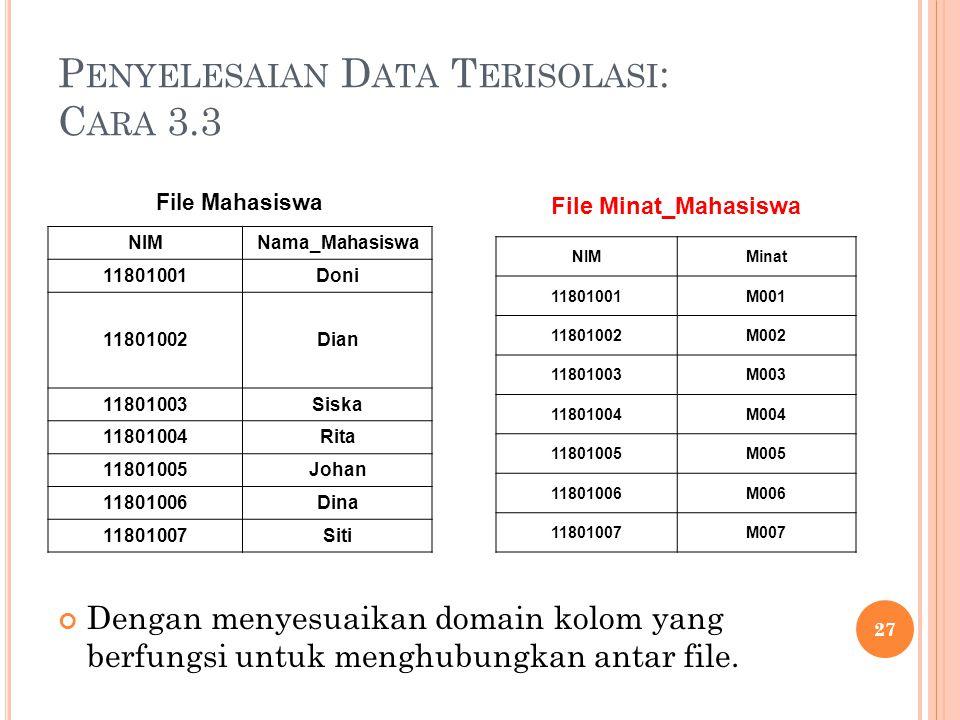 P ENYELESAIAN D ATA T ERISOLASI : C ARA 3.3 Dengan menyesuaikan domain kolom yang berfungsi untuk menghubungkan antar file. 27 File Minat_Mahasiswa NI