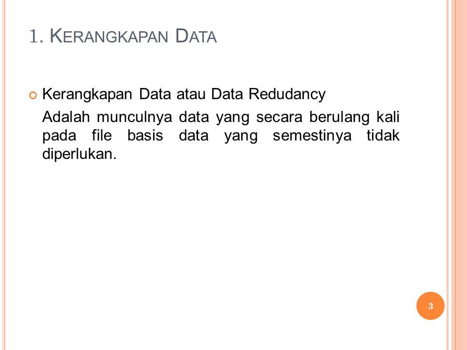 1. K ERANGKAPAN D ATA Kerangkapan Data atau Data Redudancy Adalah munculnya data yang secara berulang kali pada file basis data yang semestinya tidak
