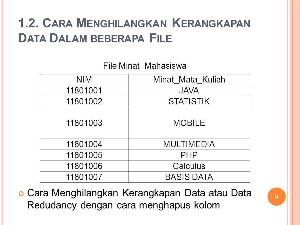 1.2. C ARA M ENGHILANGKAN K ERANGKAPAN D ATA D ALAM BEBERAPA F ILE Cara Menghilangkan Kerangkapan Data atau Data Redudancy dengan cara menghapus kolom