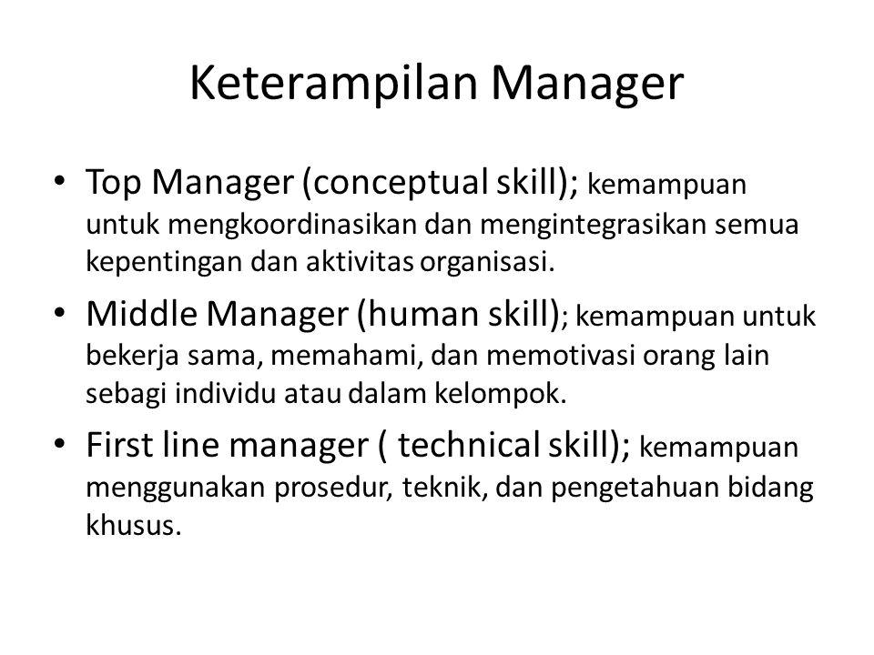 Keterampilan Manager Top Manager (conceptual skill); kemampuan untuk mengkoordinasikan dan mengintegrasikan semua kepentingan dan aktivitas organisasi
