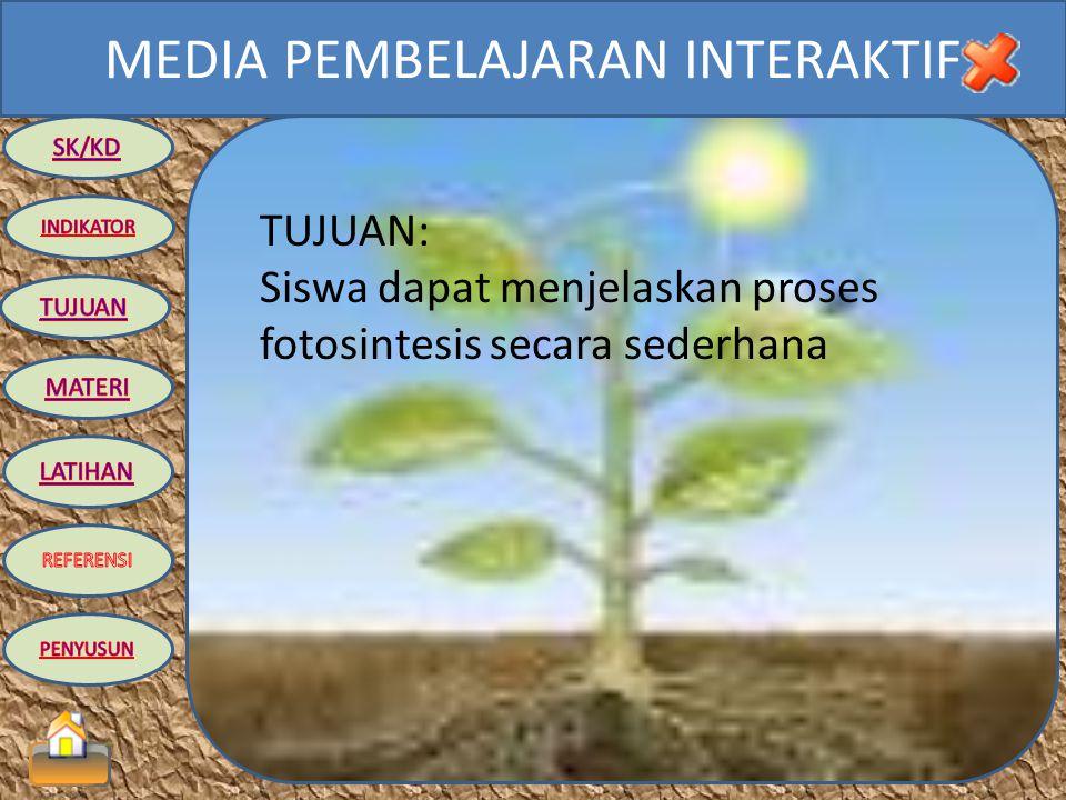 MEDIA PEMBELAJARAN INTERAKTIF Indikator: Menunjukkan bagian daun yang berperan dalam fotosintesis
