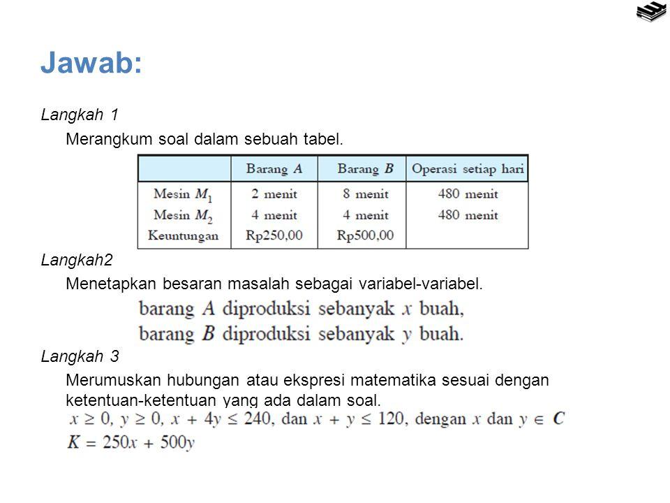 Jawab: Langkah 1 Merangkum soal dalam sebuah tabel. Langkah2 Menetapkan besaran masalah sebagai variabel-variabel. Langkah 3 Merumuskan hubungan atau