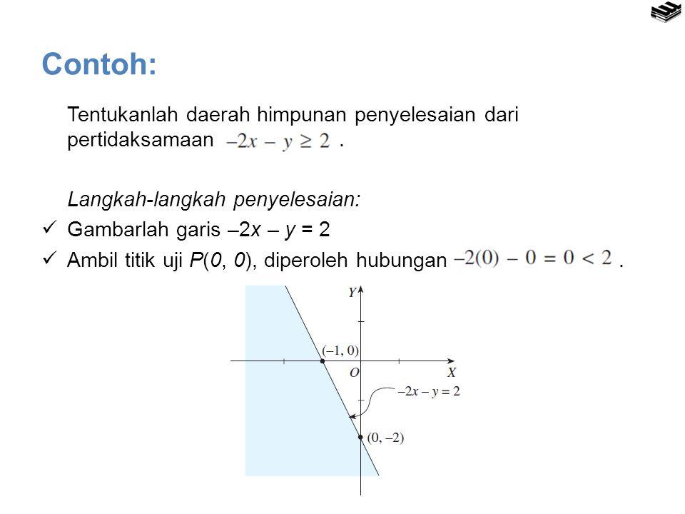 Contoh: Tentukanlah daerah himpunan penyelesaian dari pertidaksamaan. Langkah-langkah penyelesaian: Gambarlah garis –2x – y = 2 Ambil titik uji P(0, 0