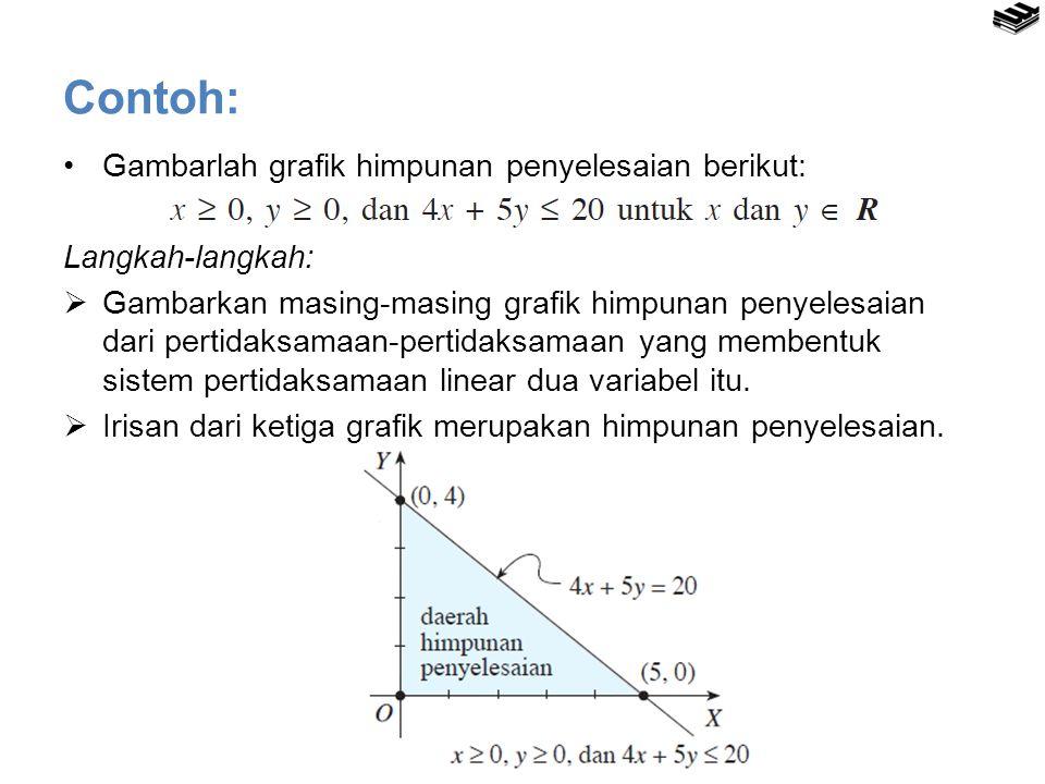 Contoh: Gambarlah grafik himpunan penyelesaian berikut: Langkah-langkah:  Gambarkan masing-masing grafik himpunan penyelesaian dari pertidaksamaan-pe