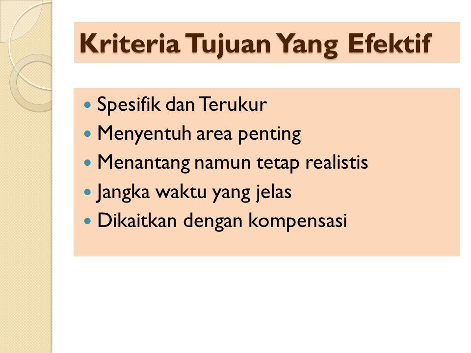 Kriteria Tujuan Yang Efektif Spesifik dan Terukur Menyentuh area penting Menantang namun tetap realistis Jangka waktu yang jelas Dikaitkan dengan komp