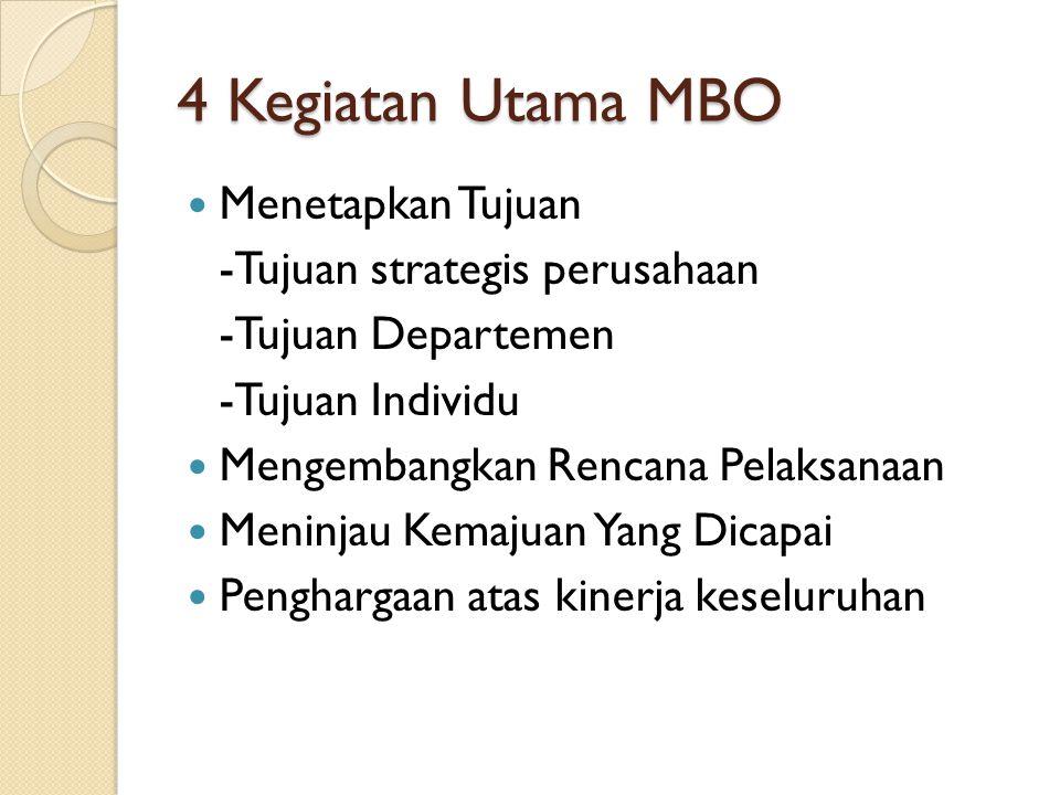4 Kegiatan Utama MBO Menetapkan Tujuan -Tujuan strategis perusahaan -Tujuan Departemen -Tujuan Individu Mengembangkan Rencana Pelaksanaan Meninjau Kem