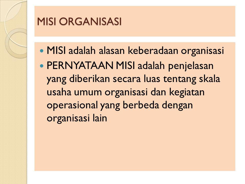 MISI ORGANISASI MISI adalah alasan keberadaan organisasi PERNYATAAN MISI adalah penjelasan yang diberikan secara luas tentang skala usaha umum organis