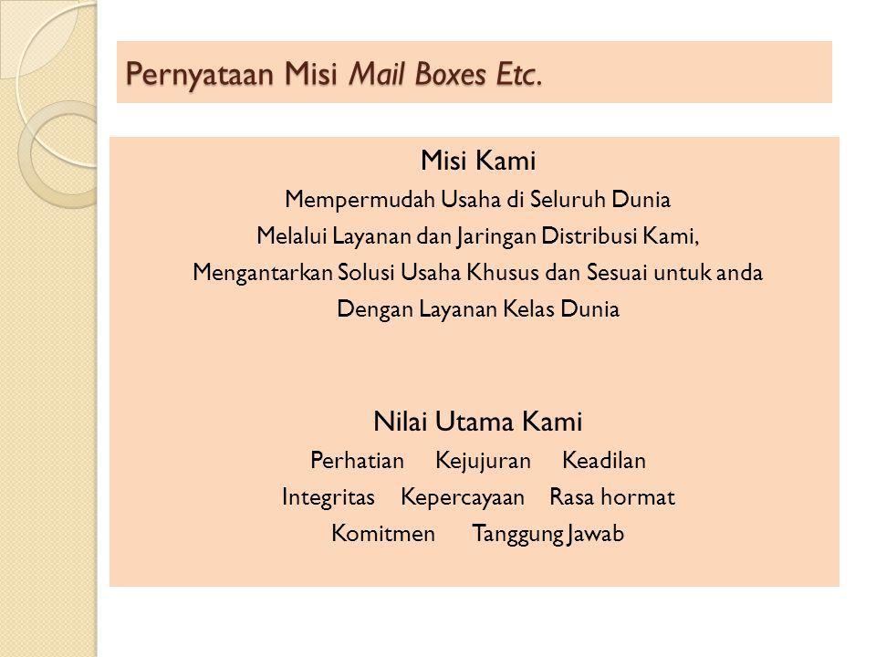 Pernyataan Misi Mail Boxes Etc. Misi Kami Mempermudah Usaha di Seluruh Dunia Melalui Layanan dan Jaringan Distribusi Kami, Mengantarkan Solusi Usaha K