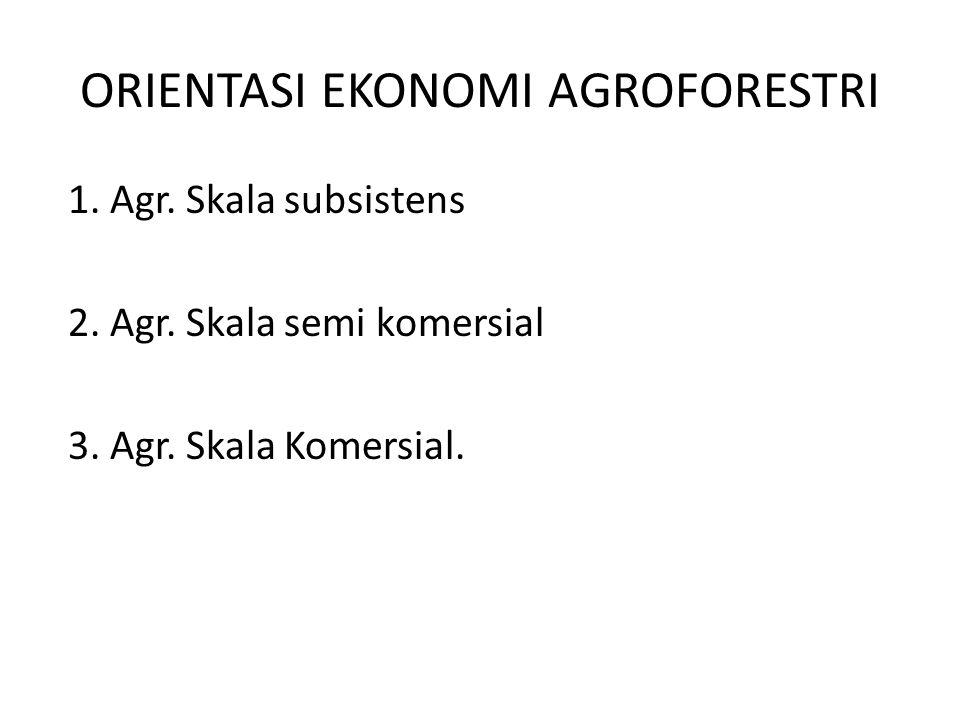 ORIENTASI EKONOMI AGROFORESTRI 1. Agr. Skala subsistens 2. Agr. Skala semi komersial 3. Agr. Skala Komersial.