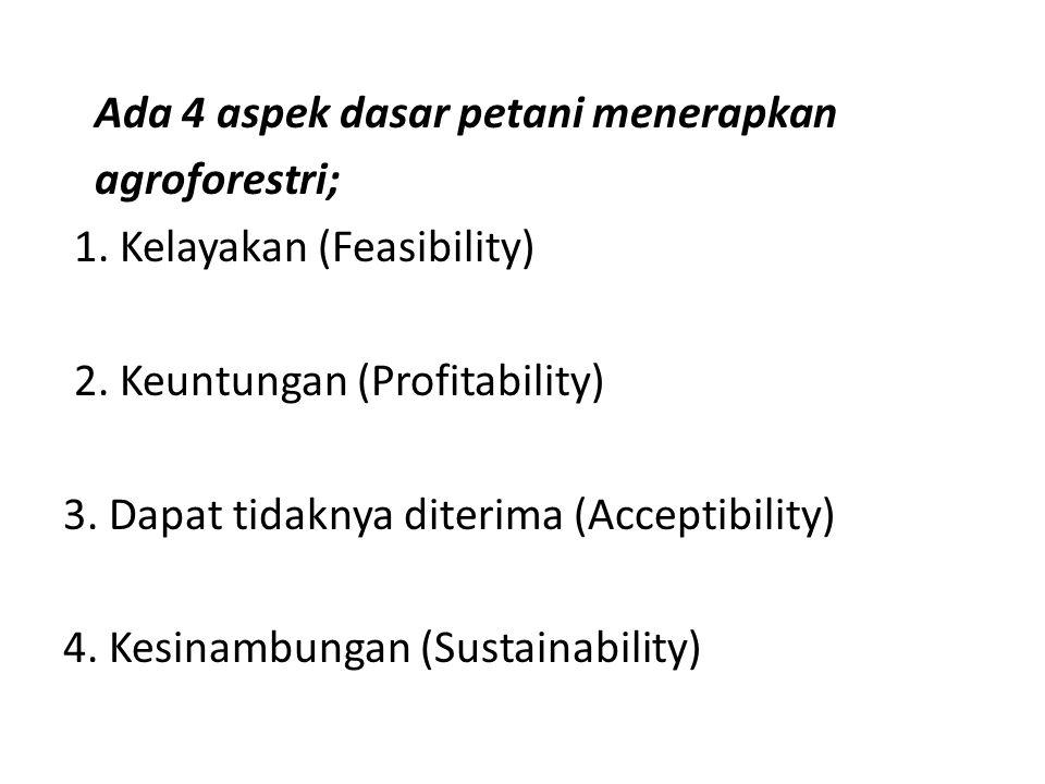 Ada 4 aspek dasar petani menerapkan agroforestri; 1. Kelayakan (Feasibility) 2. Keuntungan (Profitability) 3. Dapat tidaknya diterima (Acceptibility)