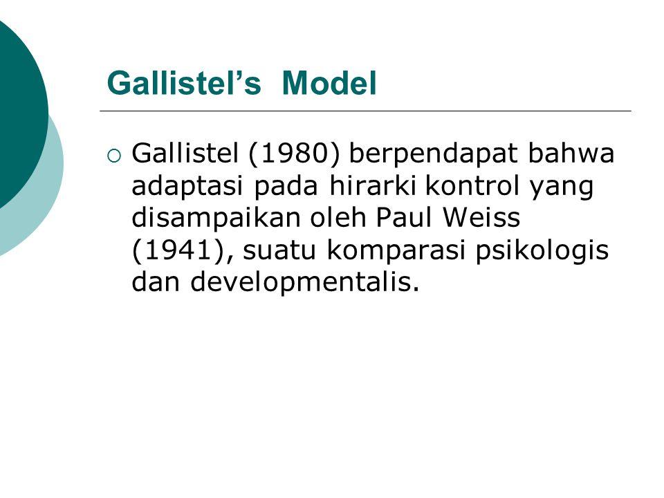 Gallistel's Model  Gallistel (1980) berpendapat bahwa adaptasi pada hirarki kontrol yang disampaikan oleh Paul Weiss (1941), suatu komparasi psikolog