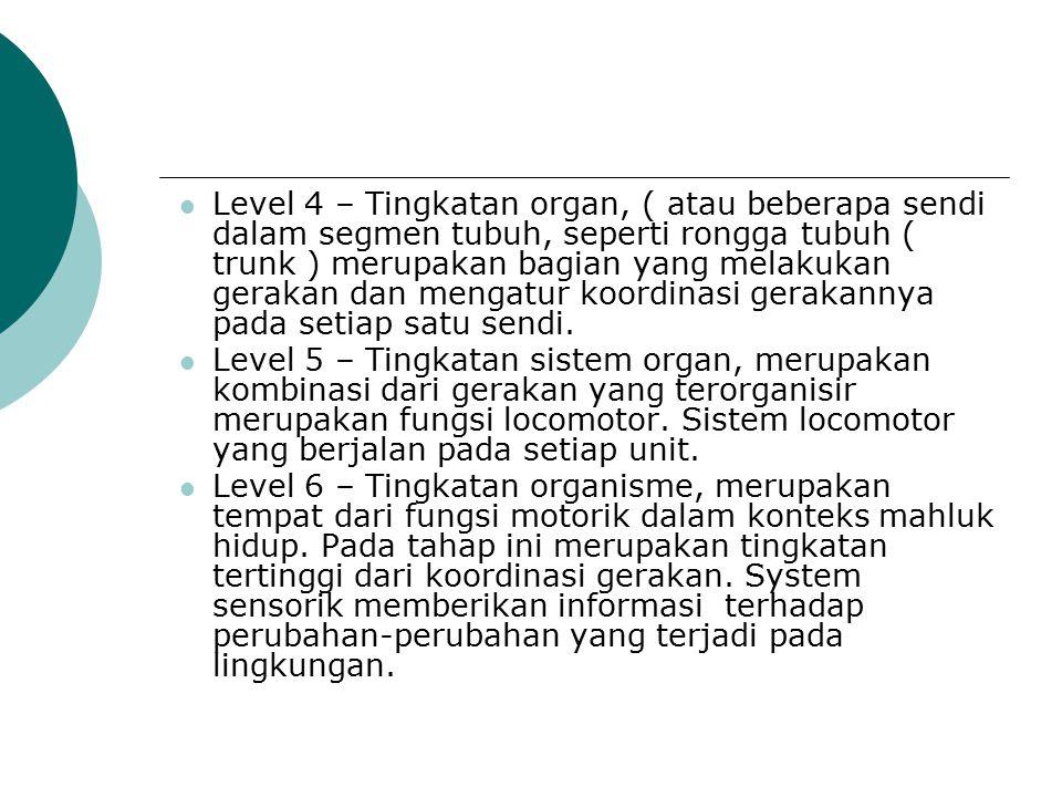 Level 4 – Tingkatan organ, ( atau beberapa sendi dalam segmen tubuh, seperti rongga tubuh ( trunk ) merupakan bagian yang melakukan gerakan dan mengat