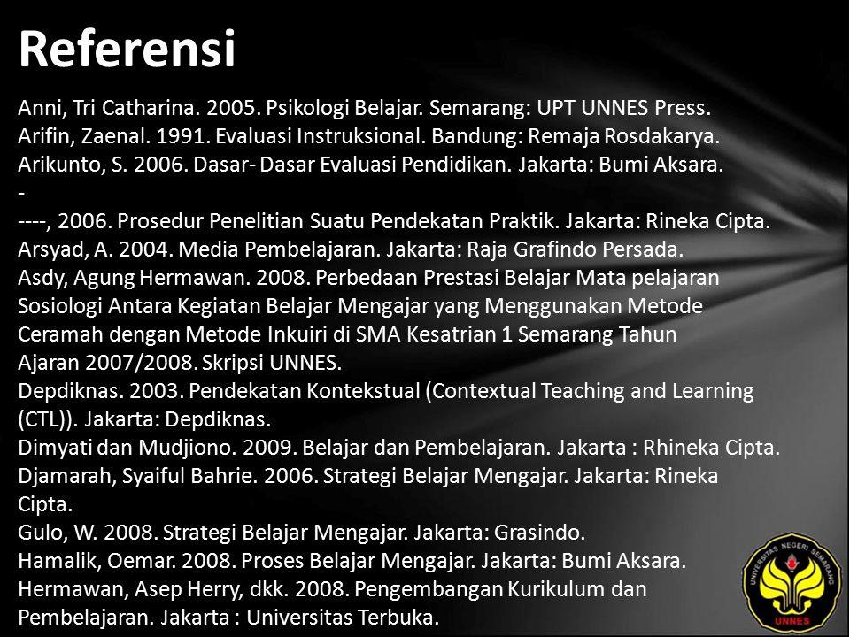 Referensi Anni, Tri Catharina. 2005. Psikologi Belajar.