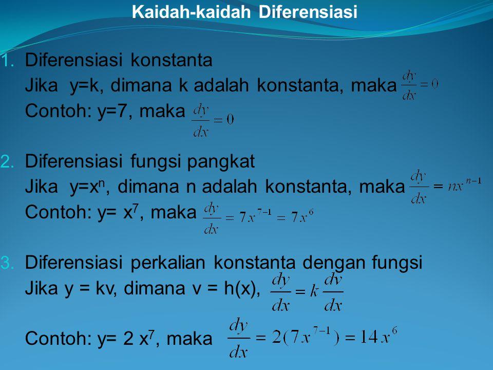 Kaidah-kaidah Diferensiasi 1. Diferensiasi konstanta Jika y=k, dimana k adalah konstanta, maka Contoh: y=7, maka 2. Diferensiasi fungsi pangkat Jika y