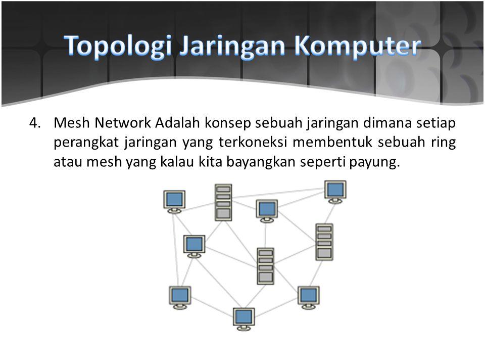 4.Mesh Network Adalah konsep sebuah jaringan dimana setiap perangkat jaringan yang terkoneksi membentuk sebuah ring atau mesh yang kalau kita bayangka