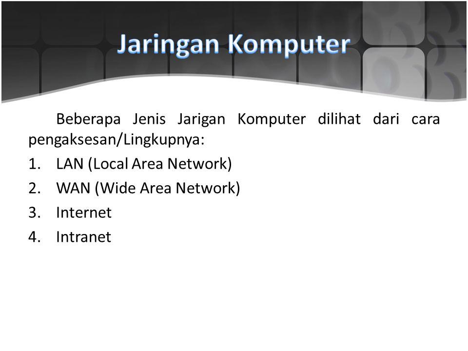 Penjelasan : 1.LAN (Local Area Network) Merupakan salah satu arsitektur jaringan yang paling sederhana.