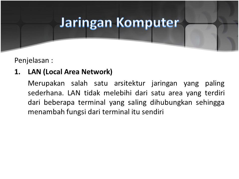 Penjelasan : 1.LAN (Local Area Network) Merupakan salah satu arsitektur jaringan yang paling sederhana. LAN tidak melebihi dari satu area yang terdiri