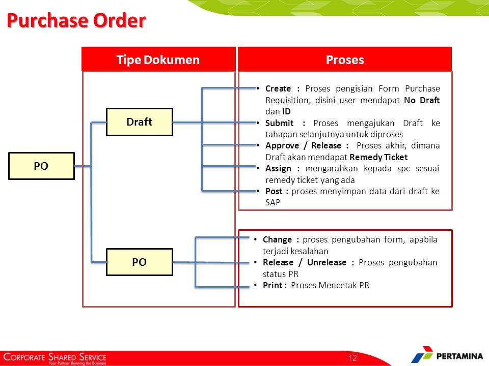 12 Purchase Order PO Draft PO Tipe DokumenProses Create : Proses pengisian Form Purchase Requisition, disini user mendapat No Draft dan ID Submit : Pr