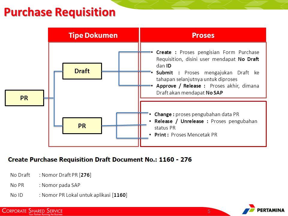 5 PR Draft PR Tipe DokumenProses Create : Proses pengisian Form Purchase Requisition, disini user mendapat No Draft dan ID Submit : Proses mengajukan