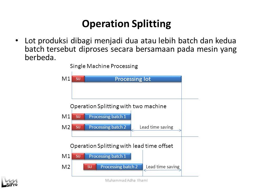Operation Splitting Lot produksi dibagi menjadi dua atau lebih batch dan kedua batch tersebut diproses secara bersamaan pada mesin yang berbeda. Muham