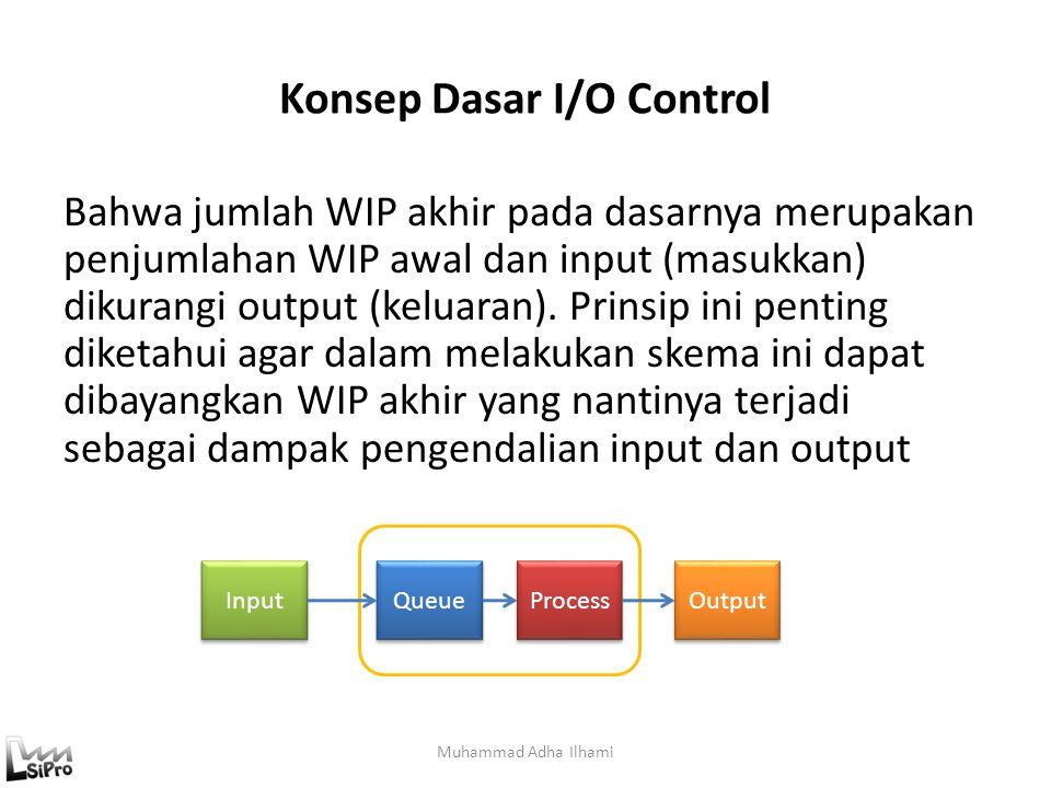 Konsep Dasar I/O Control Bahwa jumlah WIP akhir pada dasarnya merupakan penjumlahan WIP awal dan input (masukkan) dikurangi output (keluaran). Prinsip