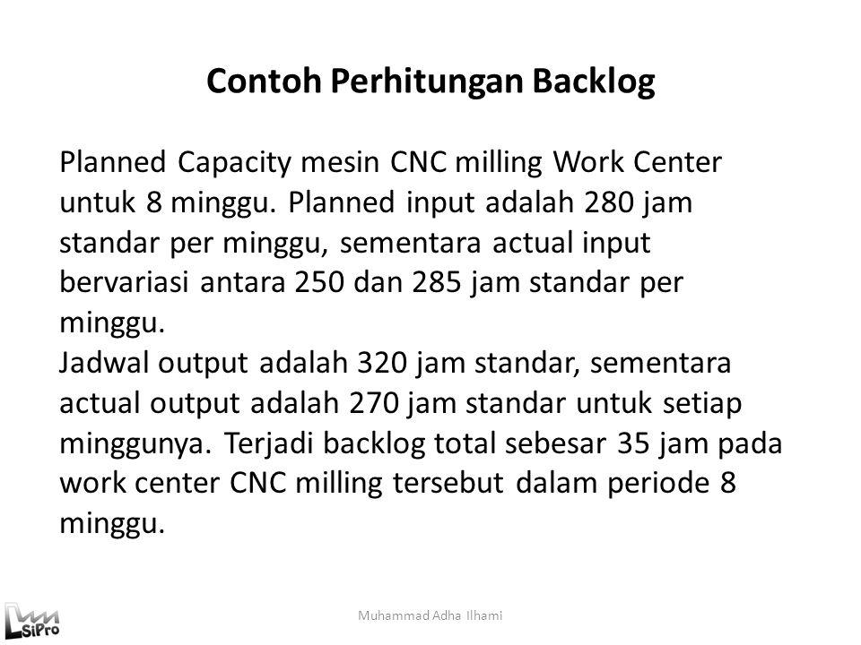 Contoh Perhitungan Backlog Muhammad Adha Ilhami Planned Capacity mesin CNC milling Work Center untuk 8 minggu. Planned input adalah 280 jam standar pe