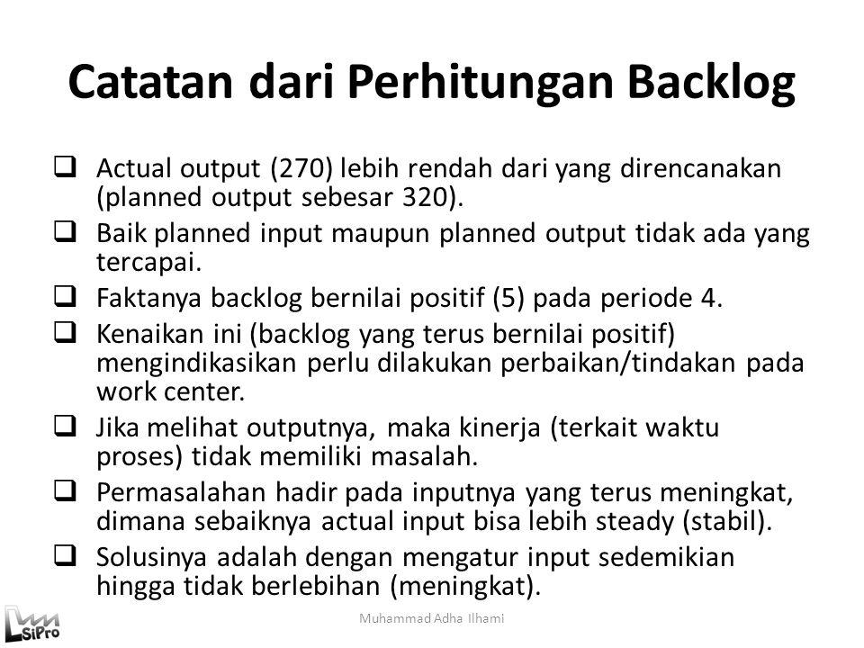 Catatan dari Perhitungan Backlog  Actual output (270) lebih rendah dari yang direncanakan (planned output sebesar 320).  Baik planned input maupun p