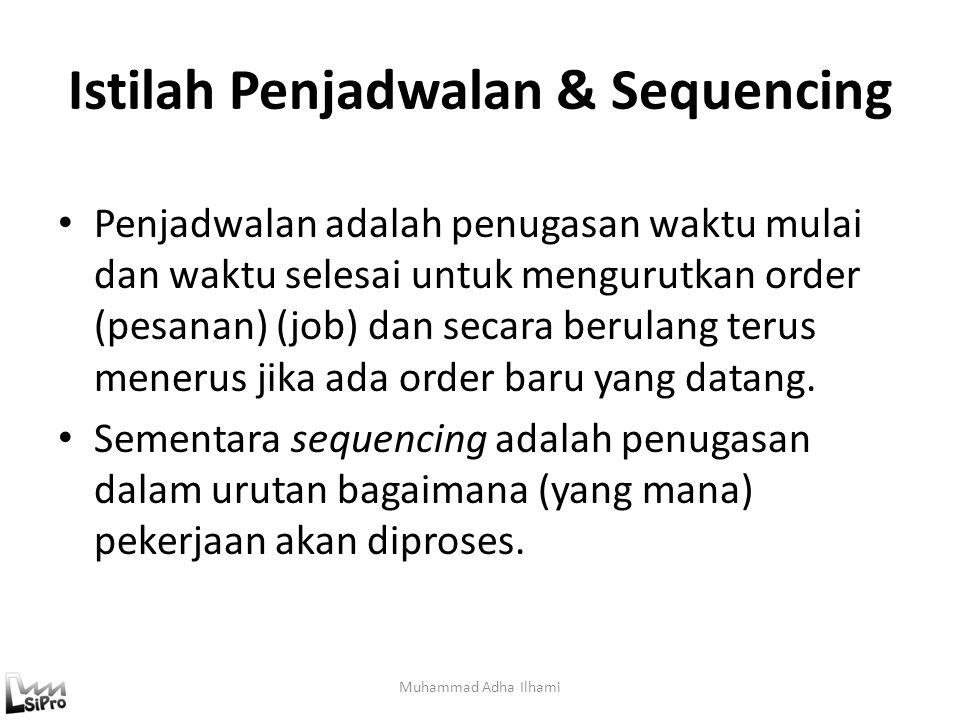 Contoh Perhitungan Backlog Muhammad Adha Ilhami Planned Capacity mesin CNC milling Work Center untuk 8 minggu.
