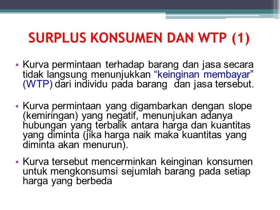 SURPLUS KONSUMEN DAN WTP (1) Kurva permintaan terhadap barang dan jasa secara tidak langsung menunjukkan keinginan membayar (WTP) dari individu pada barang dan jasa tersebut.