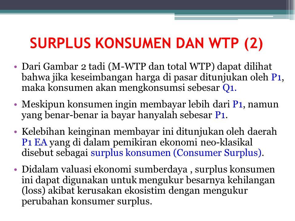 SURPLUS KONSUMEN DAN WTP (2) Dari Gambar 2 tadi (M-WTP dan total WTP) dapat dilihat bahwa jika keseimbangan harga di pasar ditunjukan oleh P1, maka ko