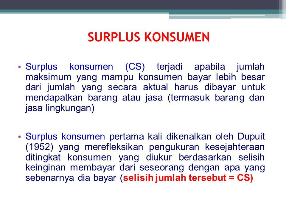 SURPLUS PRODUSEN Surplus produsen (PS) diukur dari sisi manfaat dan kehilangan dari sisi produsen atau pelaku ekonomi.