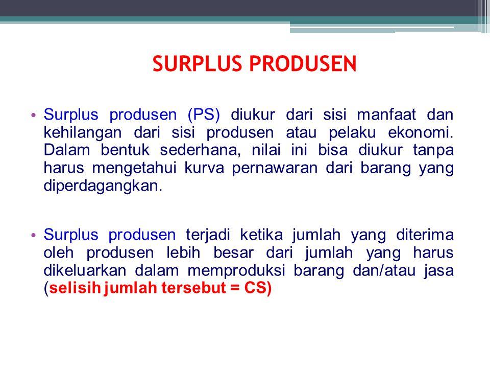 SURPLUS PRODUSEN Surplus produsen (PS) diukur dari sisi manfaat dan kehilangan dari sisi produsen atau pelaku ekonomi. Dalam bentuk sederhana, nilai i
