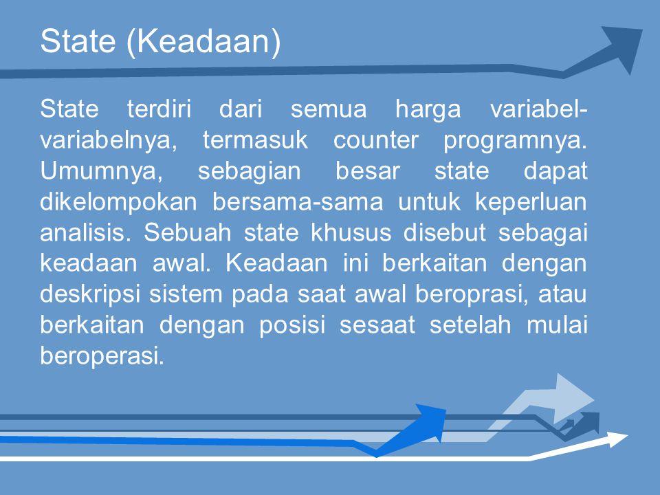 State (Keadaan) State terdiri dari semua harga variabel- variabelnya, termasuk counter programnya.