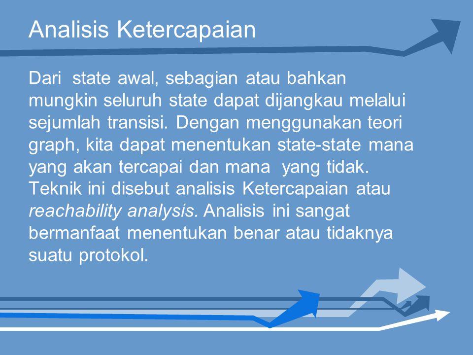Analisis Ketercapaian Dari state awal, sebagian atau bahkan mungkin seluruh state dapat dijangkau melalui sejumlah transisi.