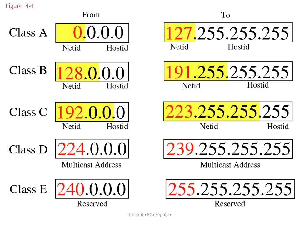 Host-host yang valid tiap subnet Blok12 Subnet64128 Host pertama65129 Host terakhir126190 Alamat broadcast127191 Maka didapatkan host yang valid untuk Subnet 192.168.0.0 adalah antara 192.168.0.65 – 192.168.0.126 Dengan broadcast address 192.168.0.127 Subnet 192.168.0.0 adalah antara 192.168.0.129 – 192.168.0.190 Dengan broadcast address 192.168.0.191