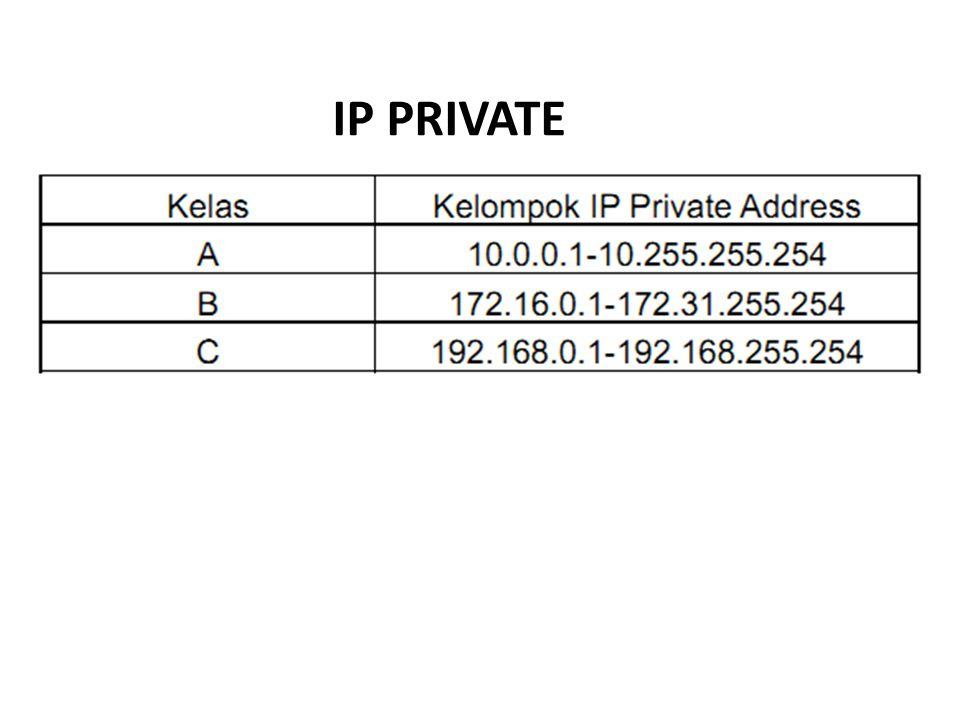 Alasan dilakukan subnetting : Efisiensi IP address.