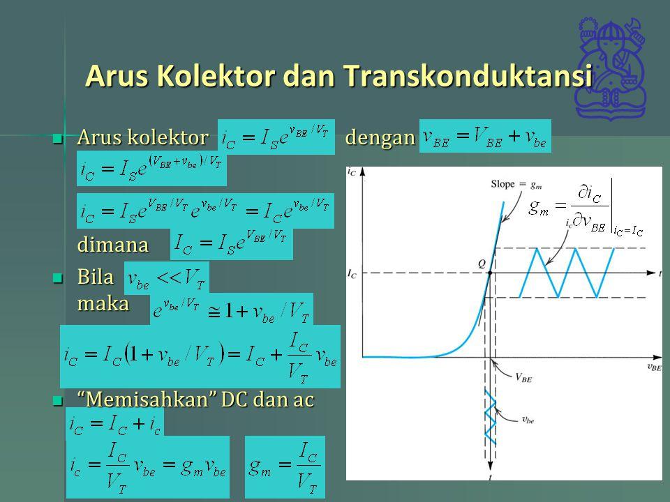 Arus Kolektor dan Transkonduktansi Arus kolektor dengan dimana Arus kolektor dengan dimana Bila maka Bila maka Memisahkan DC dan ac Memisahkan DC dan ac