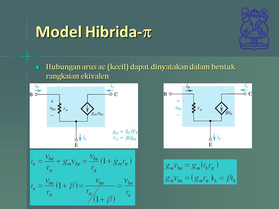 Model Hibrida-  Hubungan arus ac (kecil) dapat dinyatakan dalam bentuk rangkaian ekivalen Hubungan arus ac (kecil) dapat dinyatakan dalam bentuk rangkaian ekivalen