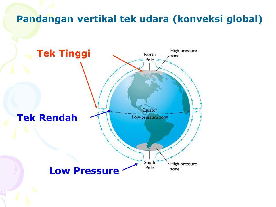 Pandangan vertikal tek udara (konveksi global) Tek Tinggi Tek Rendah Low Pressure