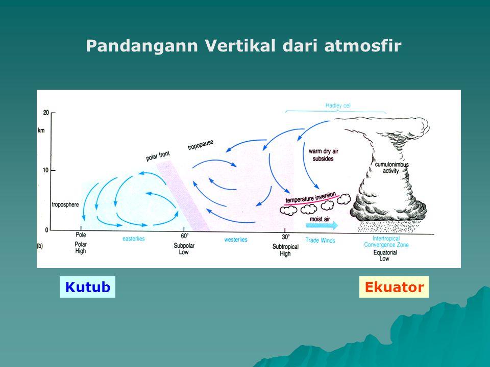Pandangann Vertikal dari atmosfir EkuatorKutub