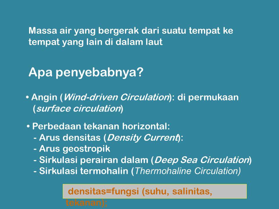 Massa air yang bergerak dari suatu tempat ke tempat yang lain di dalam laut Apa penyebabnya? Angin (Wind-driven Circulation): di permukaan (surface ci
