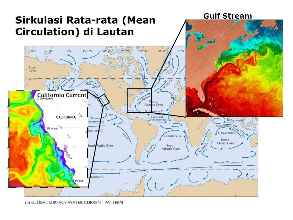 Sirkulasi Rata-rata (Mean Circulation) di Lautan Gulf Stream California Current