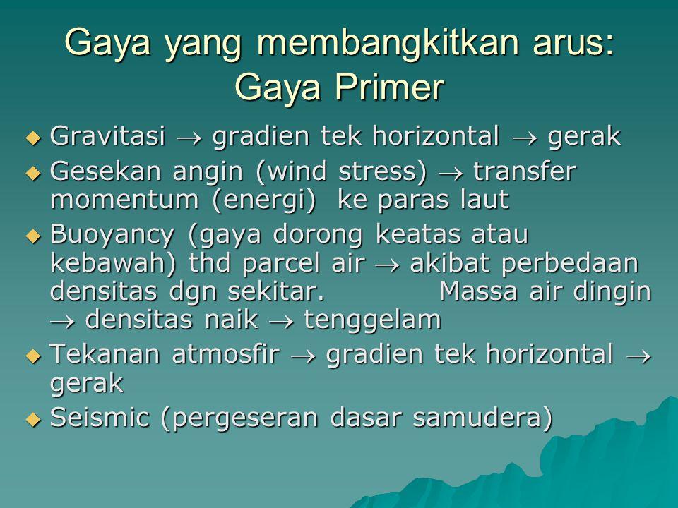 Gaya yang membangkitkan arus: Gaya Primer  Gravitasi  gradien tek horizontal  gerak  Gesekan angin (wind stress)  transfer momentum (energi) ke p