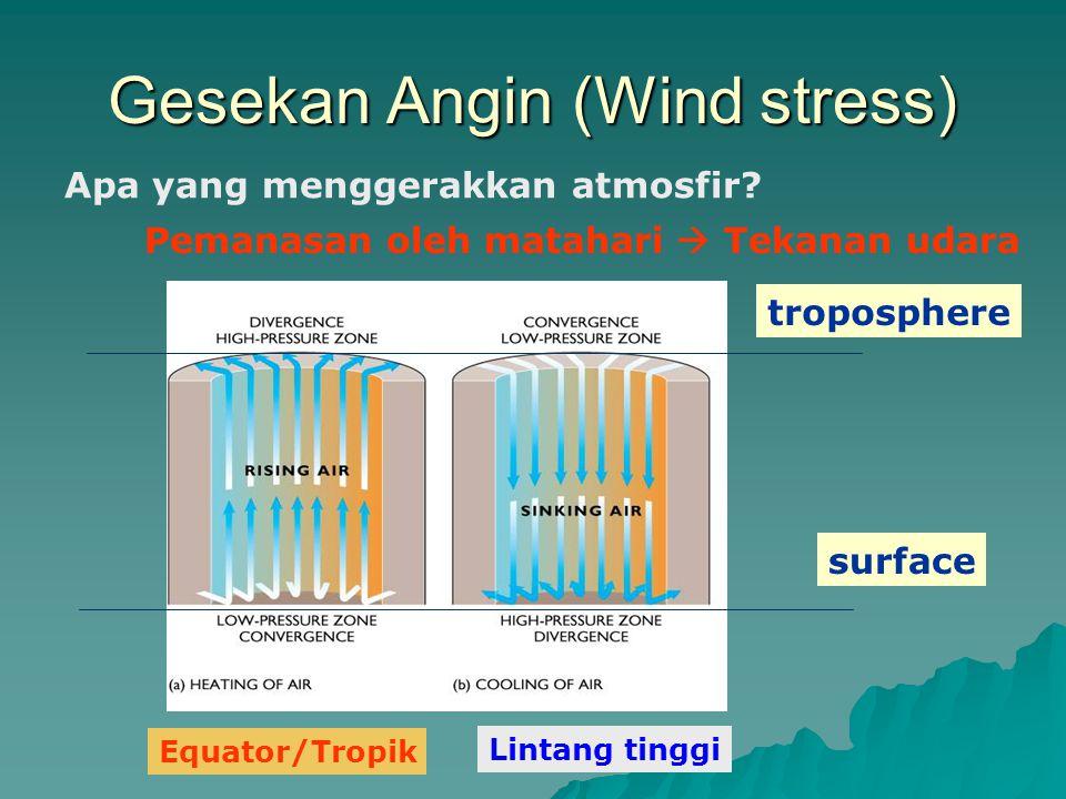 Gesekan Angin (Wind stress) Apa yang menggerakkan atmosfir? Pemanasan oleh matahari  Tekanan udara Equator/Tropik Lintang tinggi surface troposphere