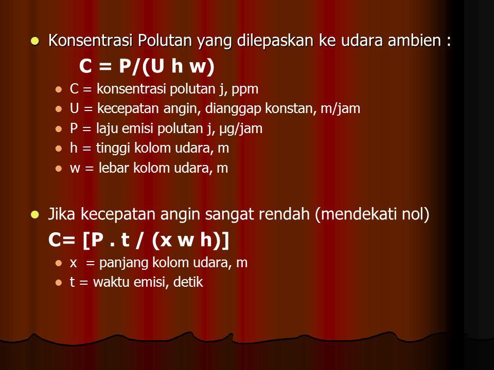 Konsentrasi Polutan yang dilepaskan ke udara ambien : Konsentrasi Polutan yang dilepaskan ke udara ambien : C = P/(U h w) C = konsentrasi polutan j, p